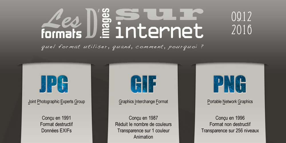 Image de l'actu Infographie : optimisez vos images